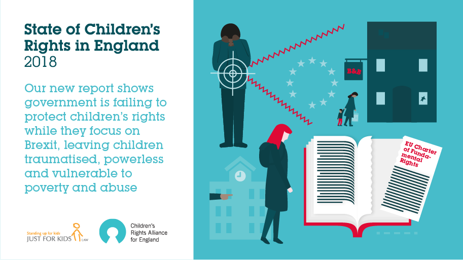 State of Children Rights