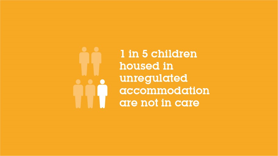 1 in 5 children housed in unregulated accommodation are not in care